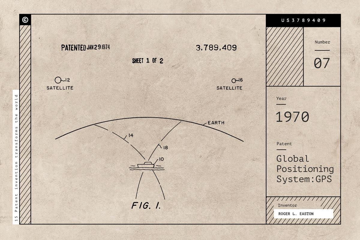 ระบบพิกัดตำแหน่ง (จีพีเอส) Global Positioning System: GPS